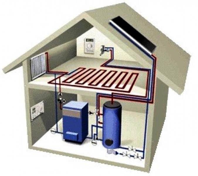 Особенности монтажа систем отопления.